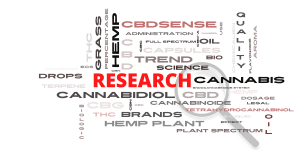 Research about CBD